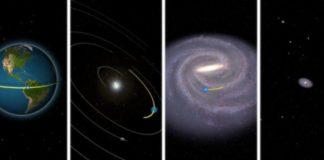 Você imagina a velocidade que estamos viajando no Universo?