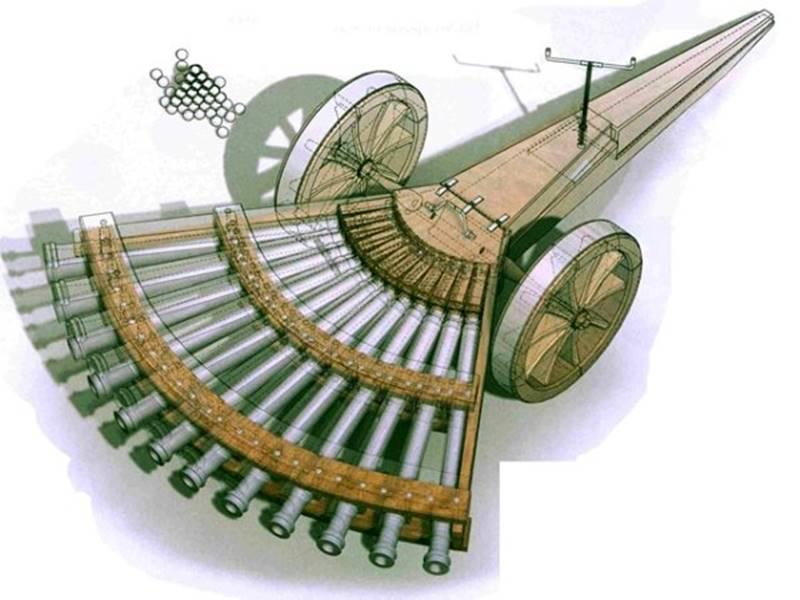 Metralhadora de canhão - Máquinas de Guerra de Da Vinci