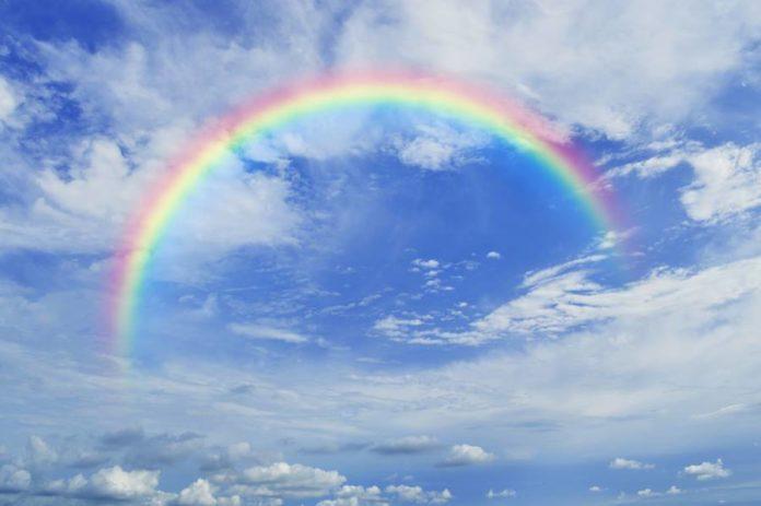 Imagem que mostra como é formado o arco-íris