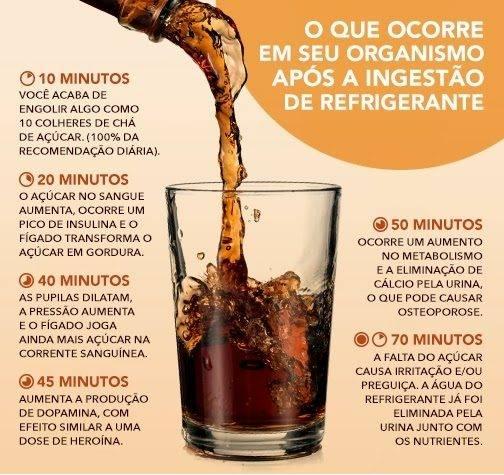 9 motivos para você não beber mais refrigerantes (2)